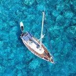 blog grecia articoli di viaggio - quando andare in grecia