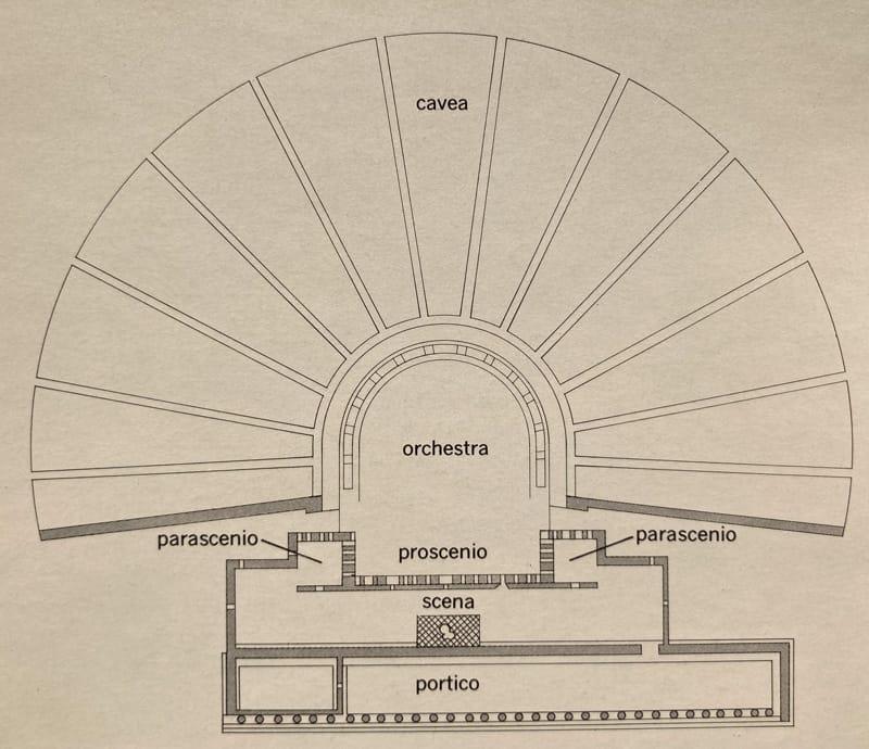 pianta teatro dioniso